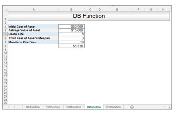 Calculate Depreciation in Excel (Straight Line, Double