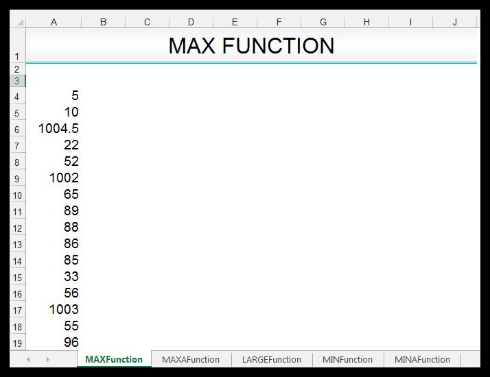 MAX vs MAXA vs LARGE and MIN vs MINA vs SMALL Functions in