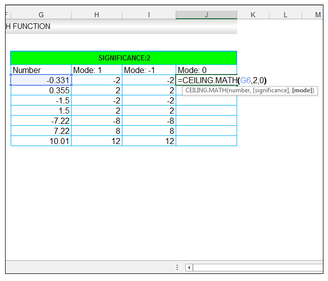 How To Use The Ceiling Math And Floor Function In Excel
