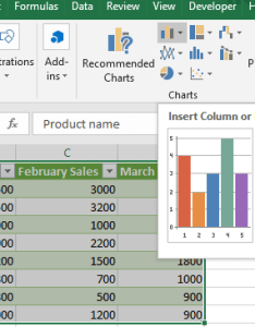 Create  chart from the selected range of cells also top ways rh exceldemy