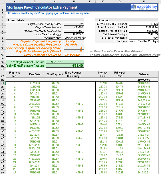 payment payoff calculator