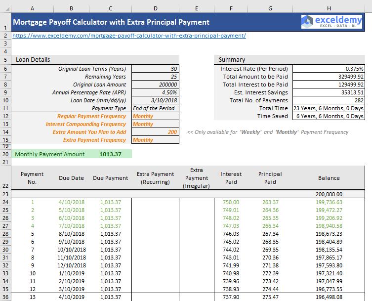 loan payoff calc