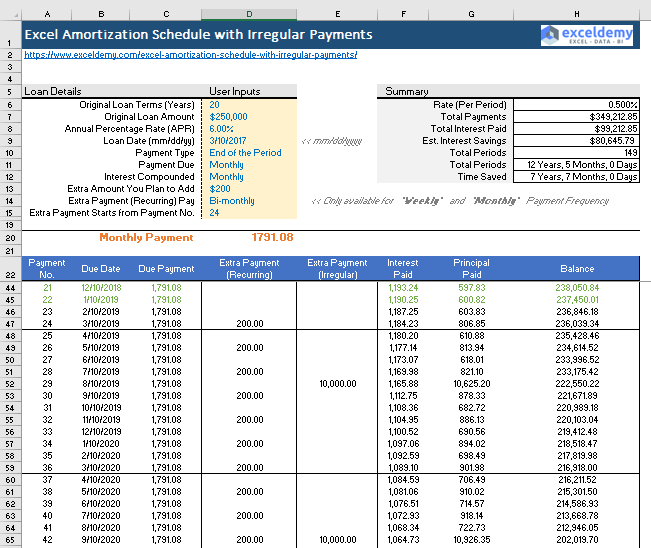 excel amortization schedule with irregular payments