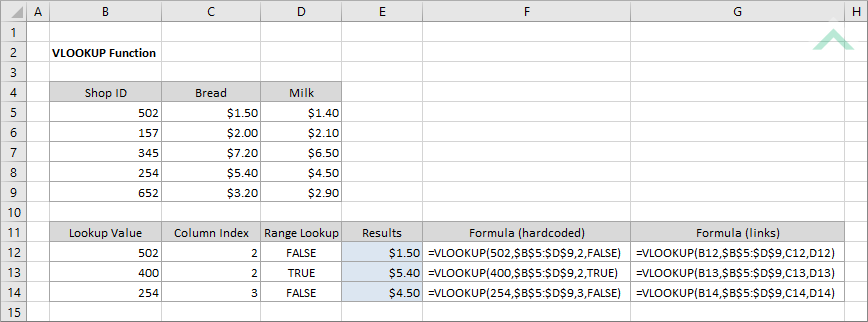 Excel Vlookup Function