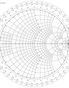 Smith chart small size excelherog also excel high precision engineering hero blog rh excelhero