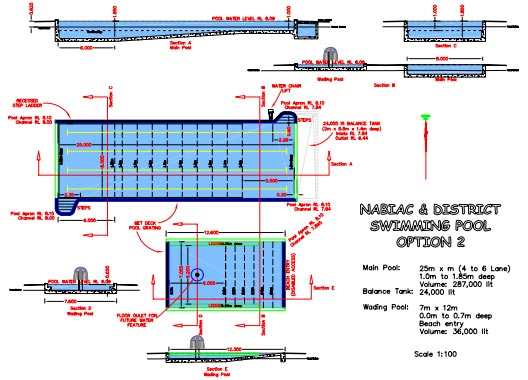 Swimming Pool Installation The Step By Step Guide To Construct An In Ground Pool Excelite Pool