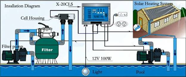 swimming pool electrical wiring diagram jvc kd s16 installation: the step by guide to construct an in ground - excelite