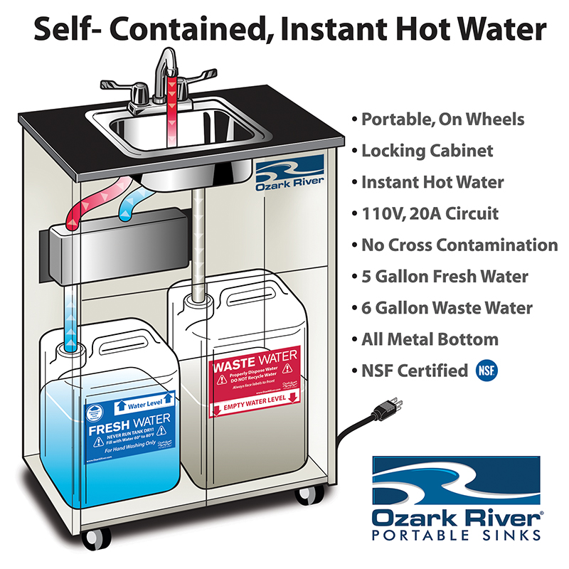Ozark River Outdoor Portable Hot Water Sink with