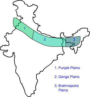 northern plains of india