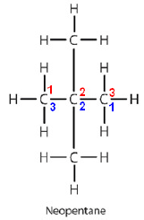 carbon and its compounds nomenclature of hydrocarbons