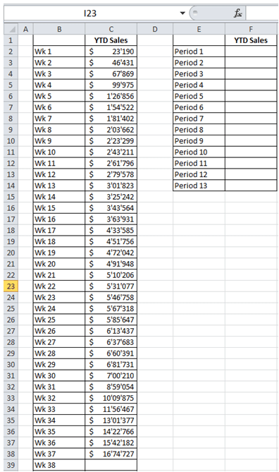 ExcelMadeEasy: Setup offset in time periods in Excel