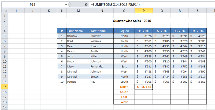 Excelmadeeasy Sum Similar Record In Range In Excel