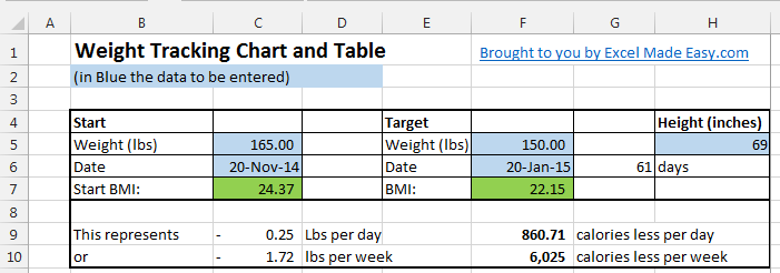 Excel Template - Weight Loss Template (lb or Kg) by ExcelMadeEasy