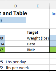 Weight loss chart also excel template lb or kg by excelmadeeasy rh