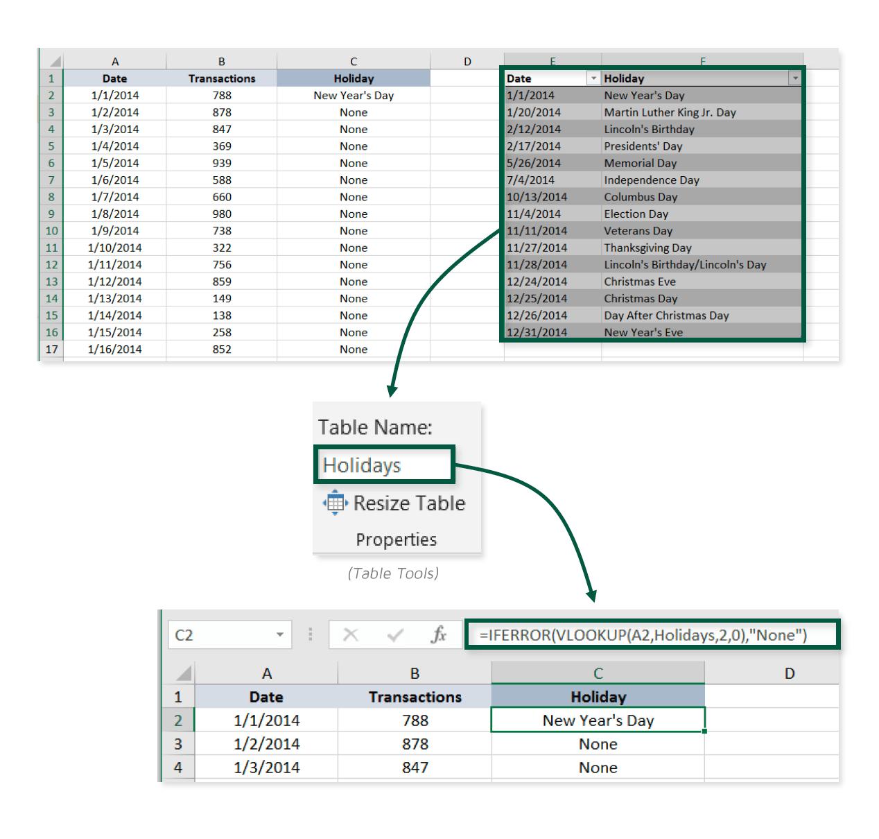 Named Range Amp Table References