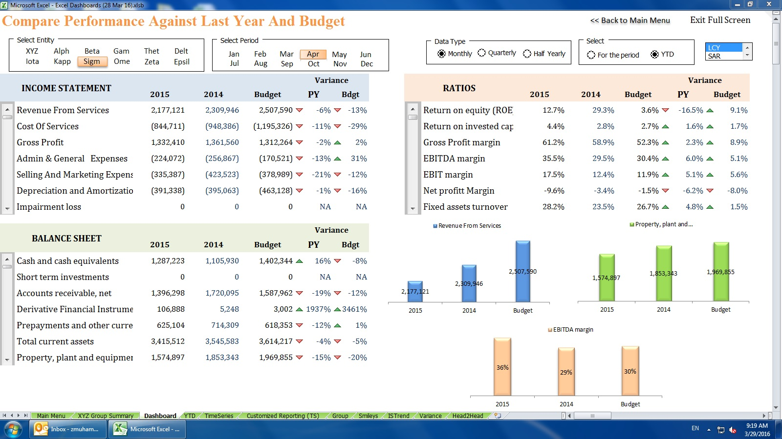 Financial Statements Dashboard Power Bi Amp Excel Are