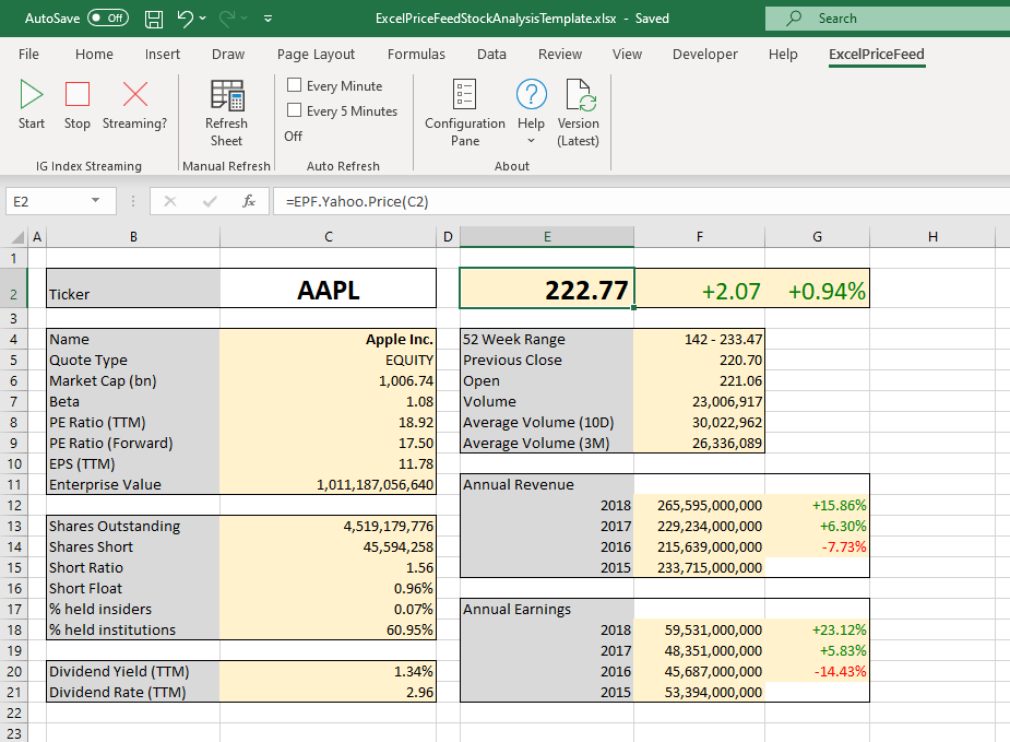 Over the past couple of centuries, business ownership, including ownership of publicly traded compani. Excel Price Feed Real Time Financial Prices Add In Plug In For Excel Spreadsheets