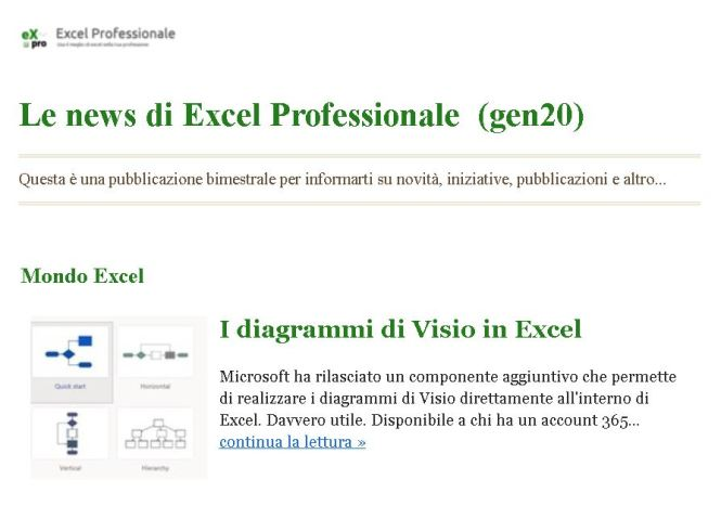 newsletter di Excel Professionale