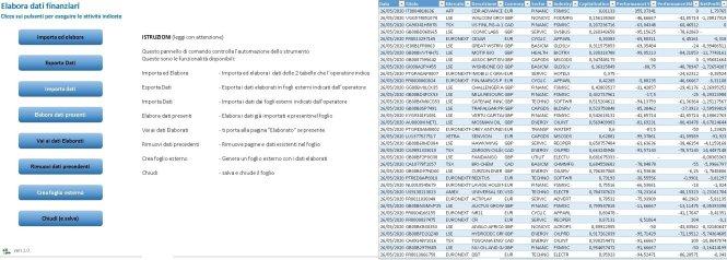 Elaboratore dati finanziari
