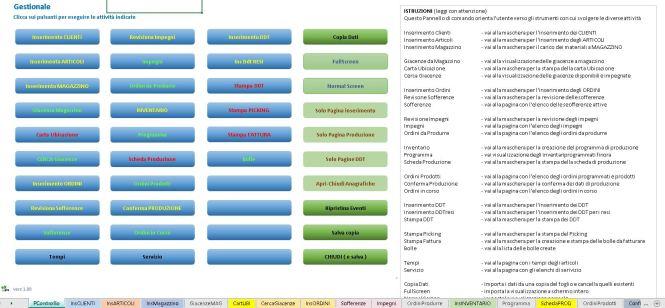 Pannello comando gestionale aziendale