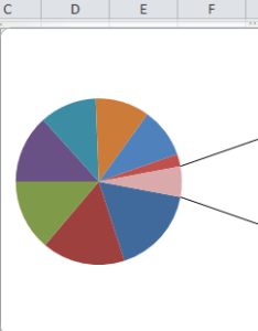 Pie of chart created also how to create or bar in excel rh excelrush