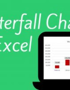 Excel charts also in hindi ms rh excelsuperstar