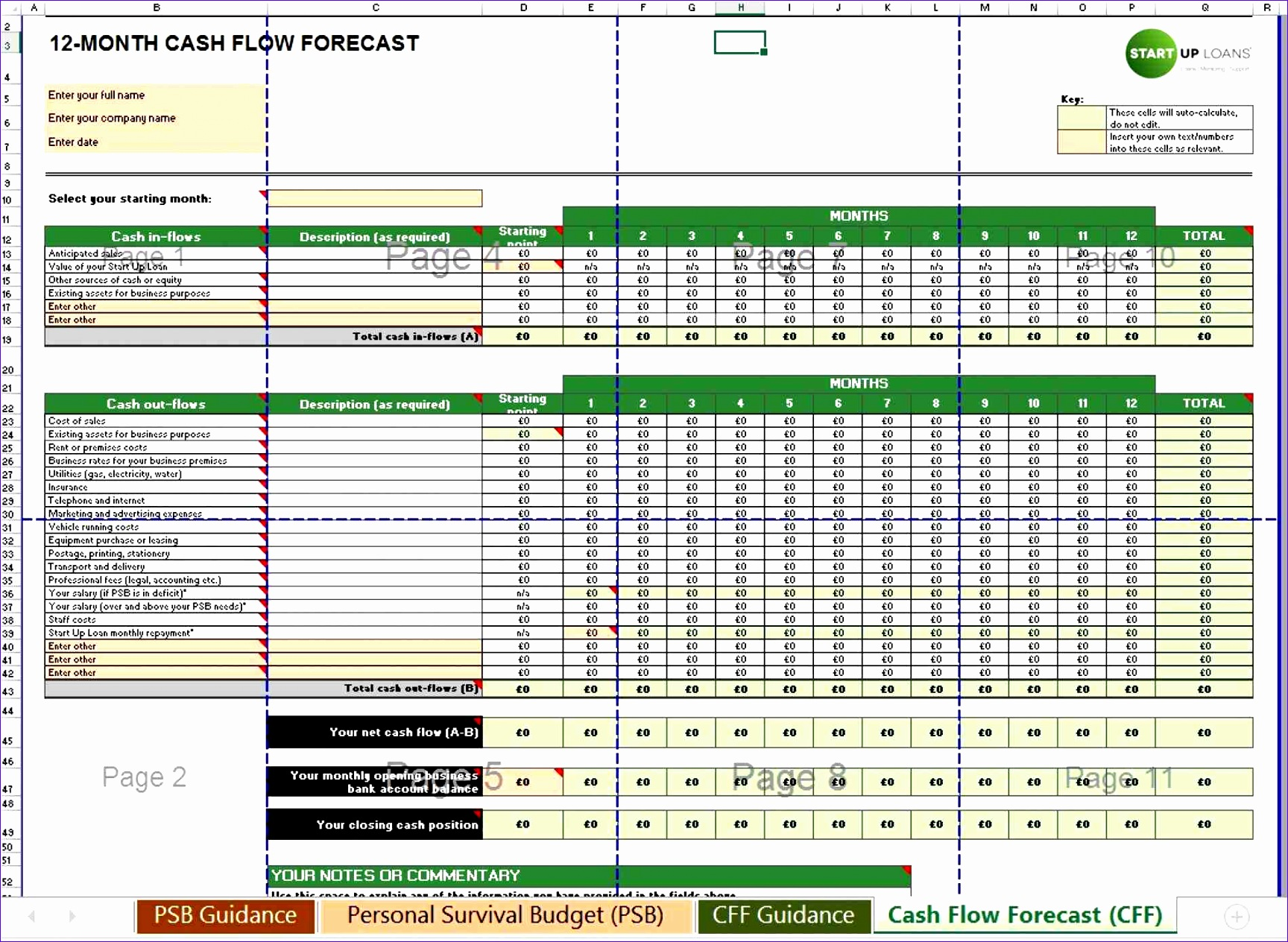 Cash Flow Projection Template Excel Xlnrv Beautiful Rental Property ...