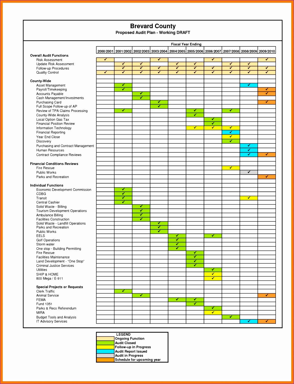 Medical Financial Worksheet