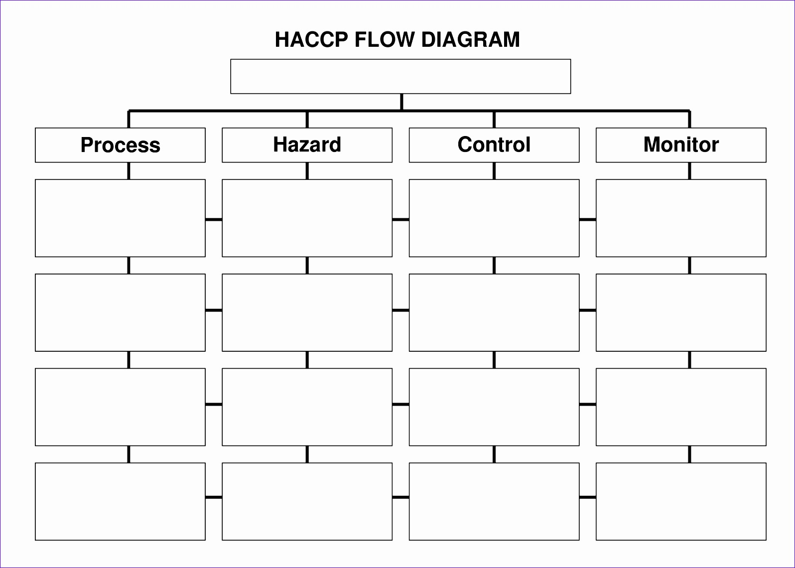 process diagram template excel home audio speaker wiring 12 flow chart exceltemplates