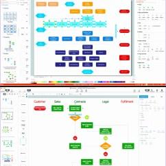 Process Diagram Template Excel Origami Dove 12 Flow Chart Exceltemplates
