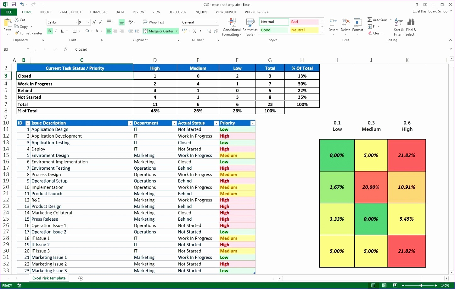 6 Excel Spreadsheet Templates For Project Management