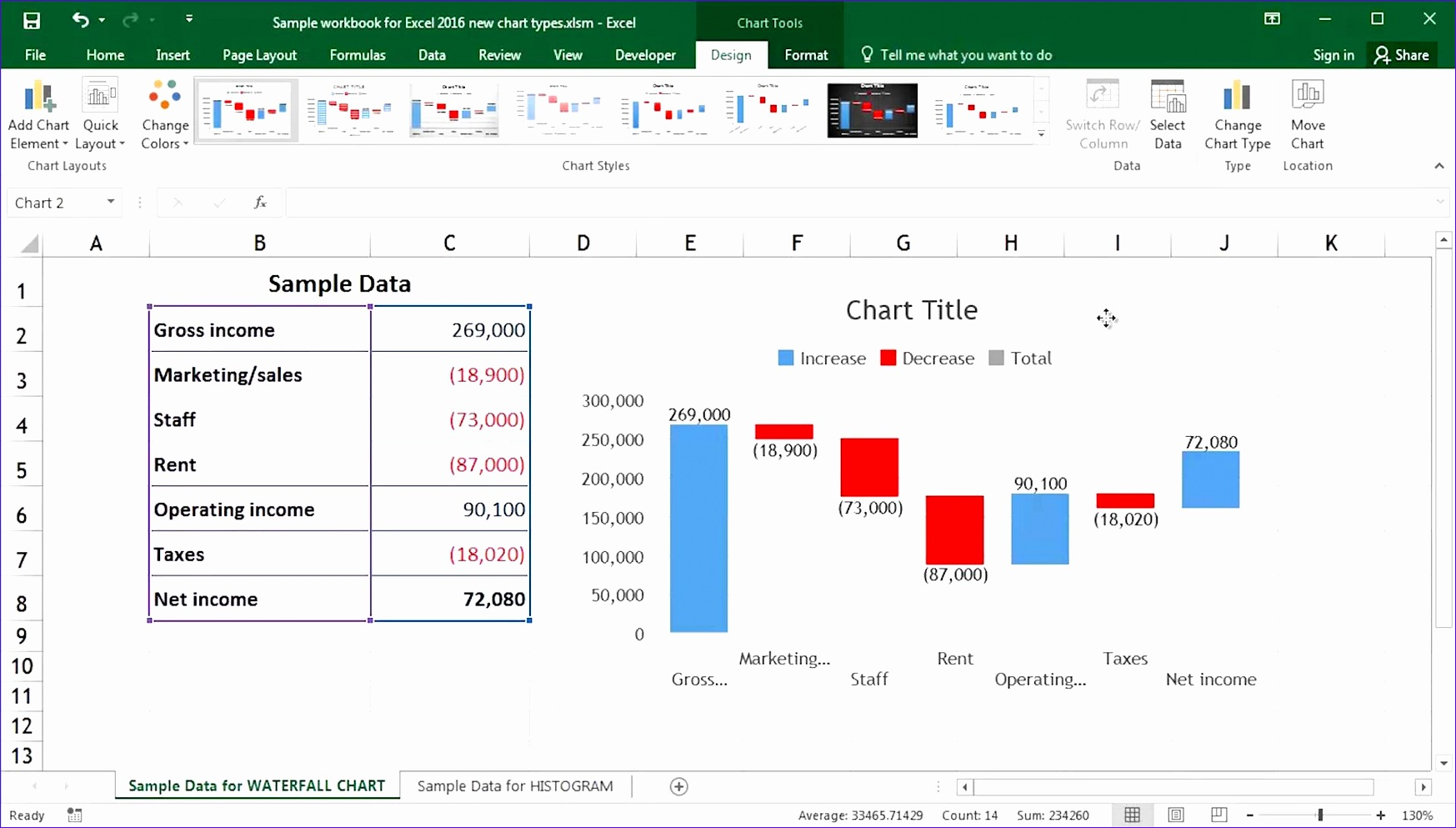 6 Excel Waterfall Chart Template With Negative Values