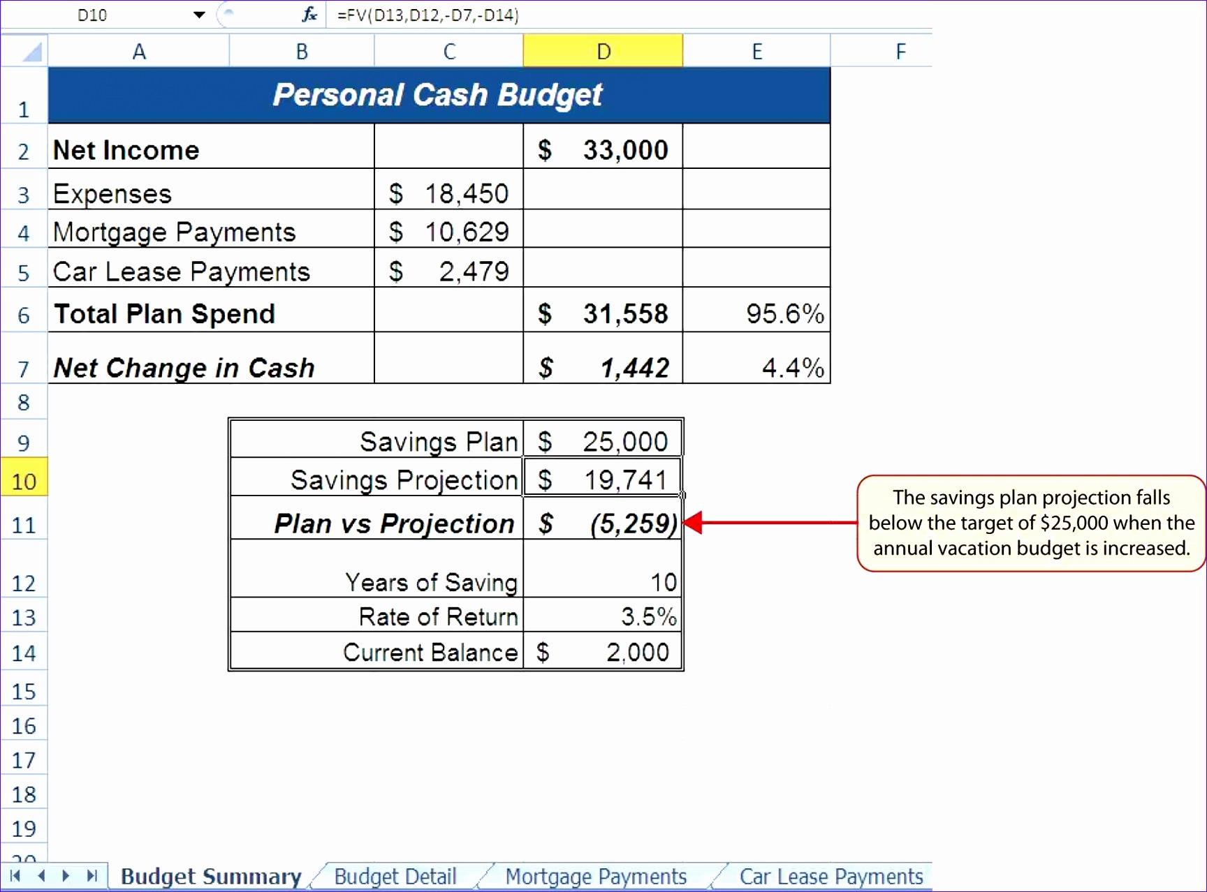 10 Financialysis Excel Templates