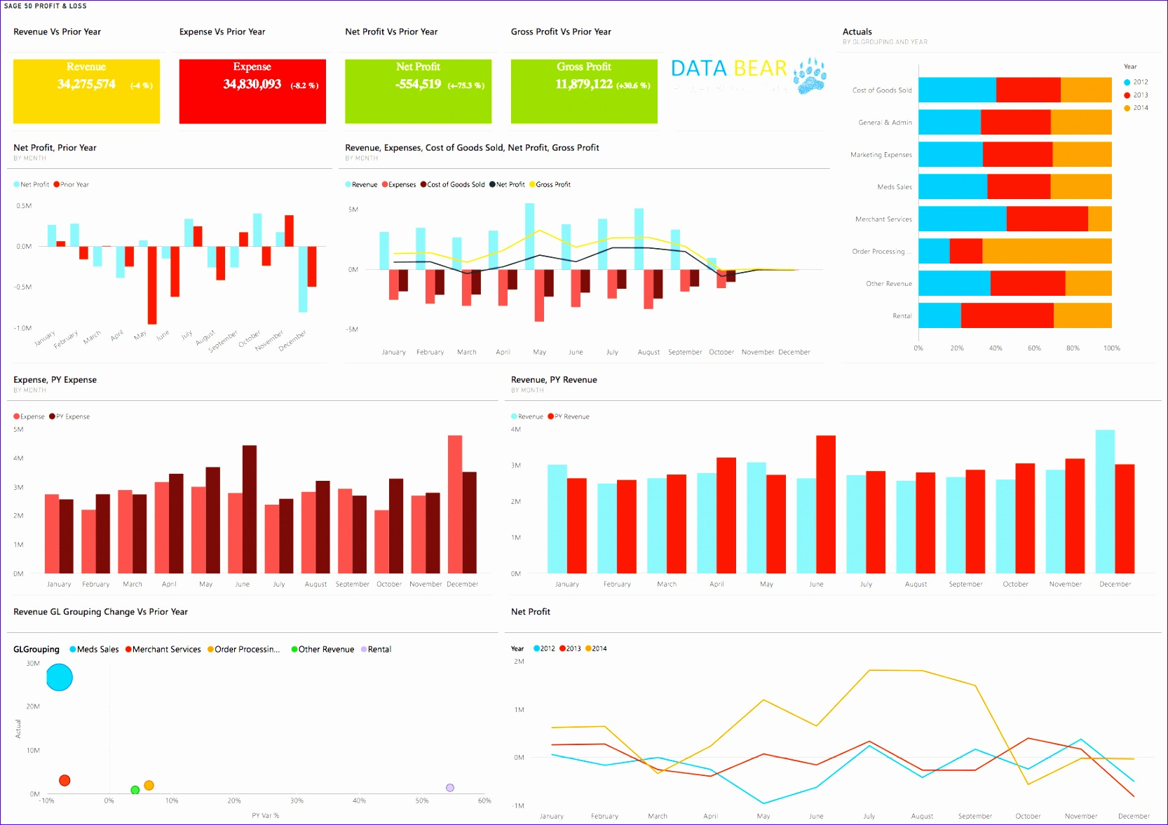 10 Financial Dashboard Excel Template