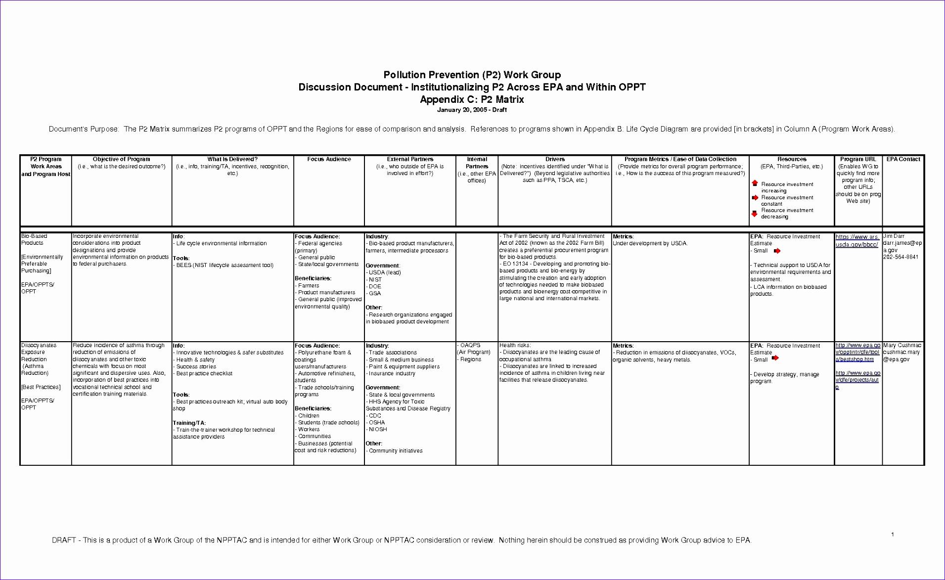 Gap Forms Excel Worksheet