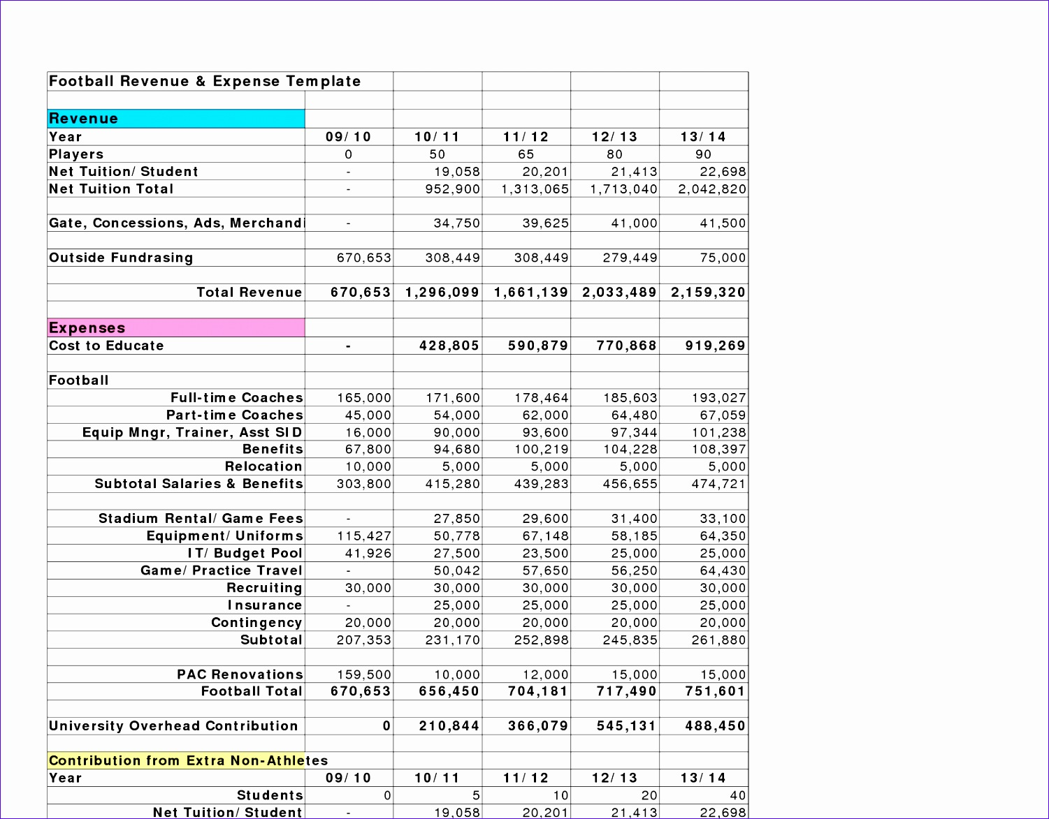 12 Financial Statement Template Excel