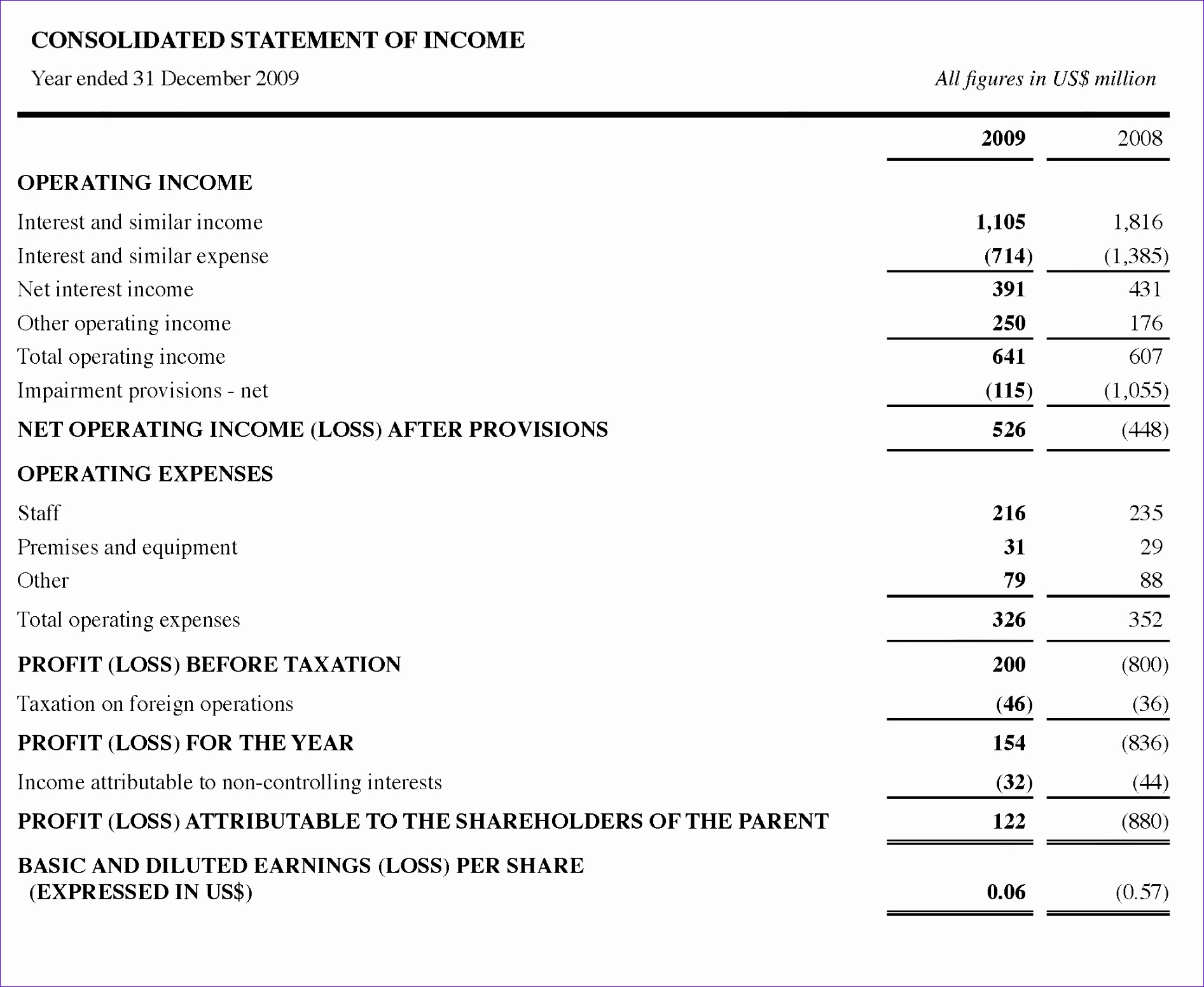6 Financial Statements Templates Excel