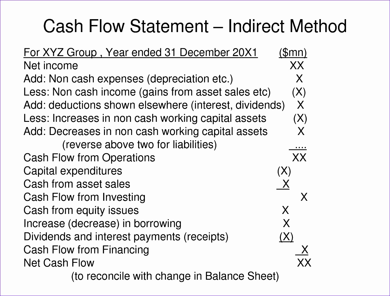 9 Indirect Cash Flow Statement Template Excel
