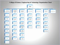8 Microsoft Excel organizational Chart Template ...