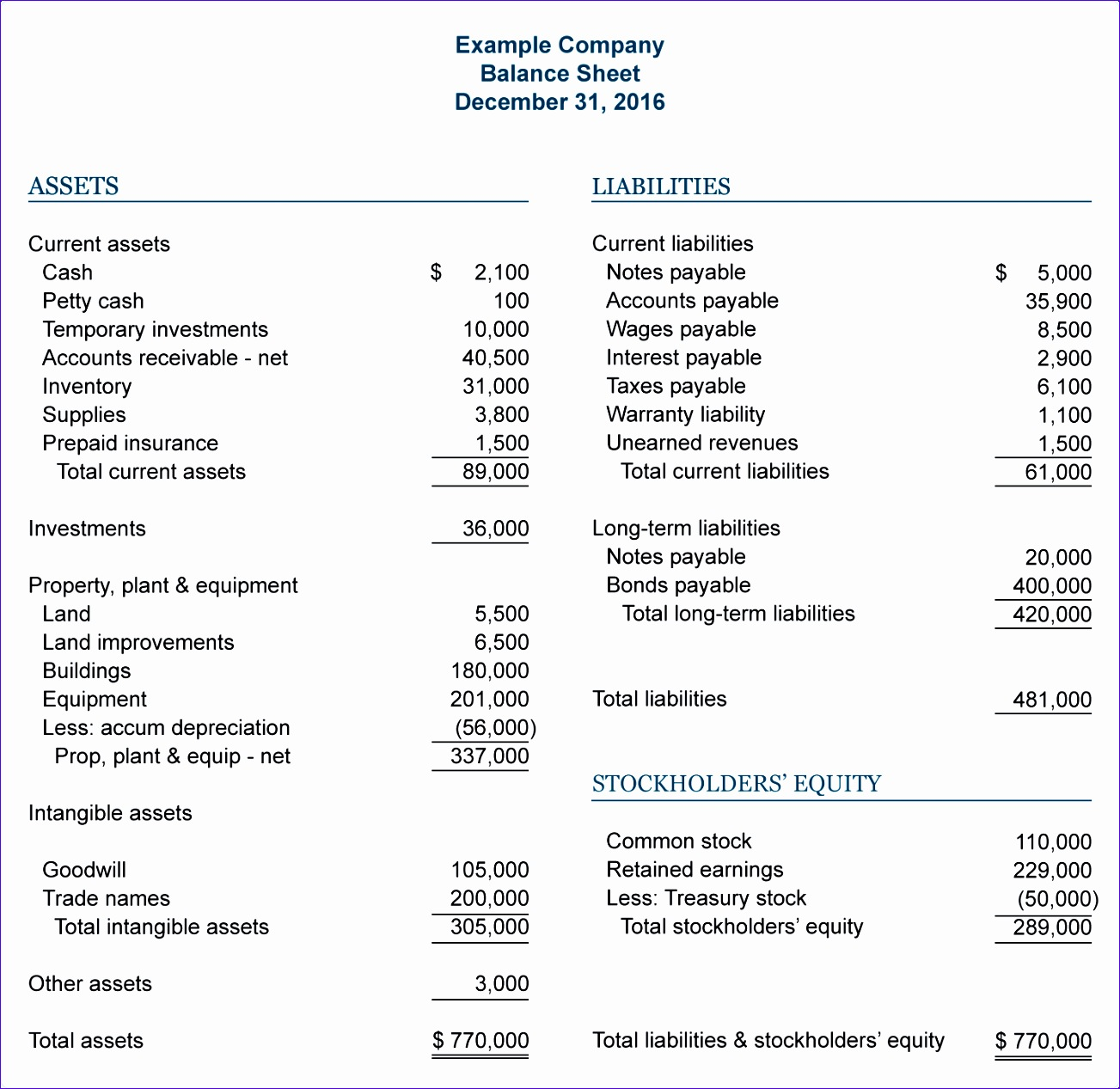 14 Multi Step Income Statement Template Excel