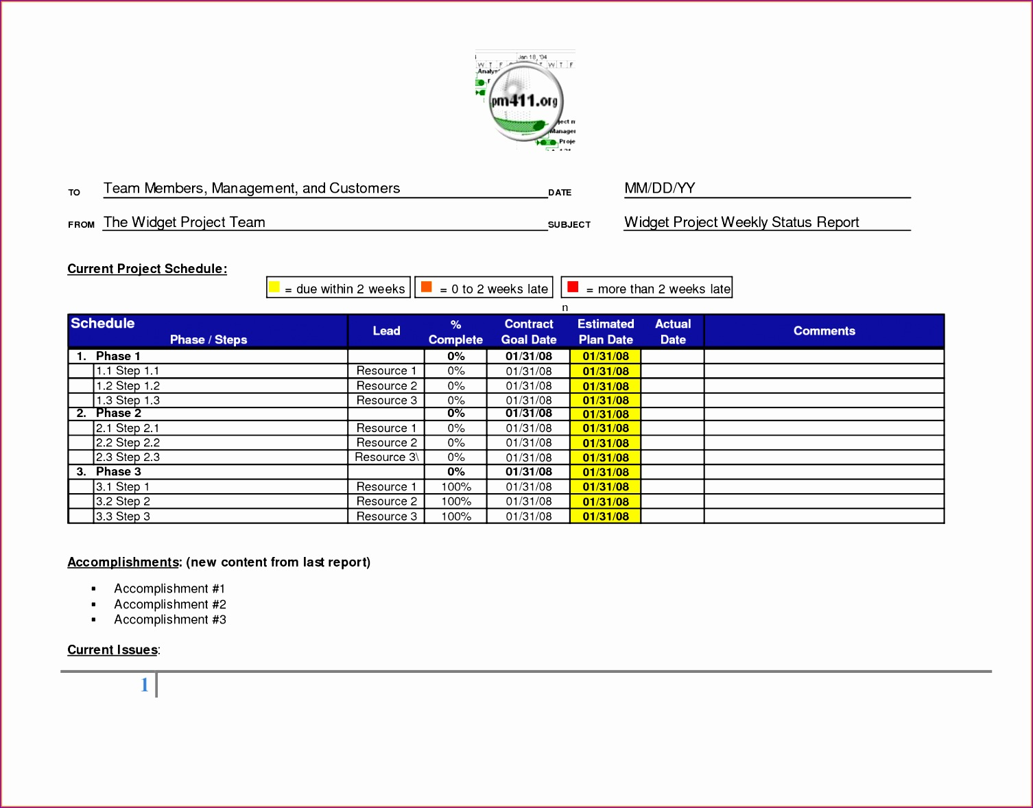 5 Project Reporting Template Excel