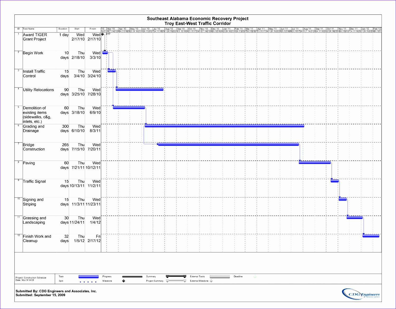 10 Residential Construction Schedule Template Excel