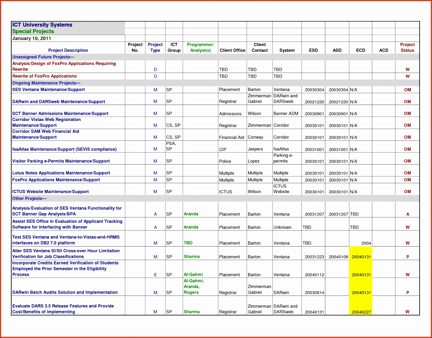 12 Sample Project Plan Template Excel