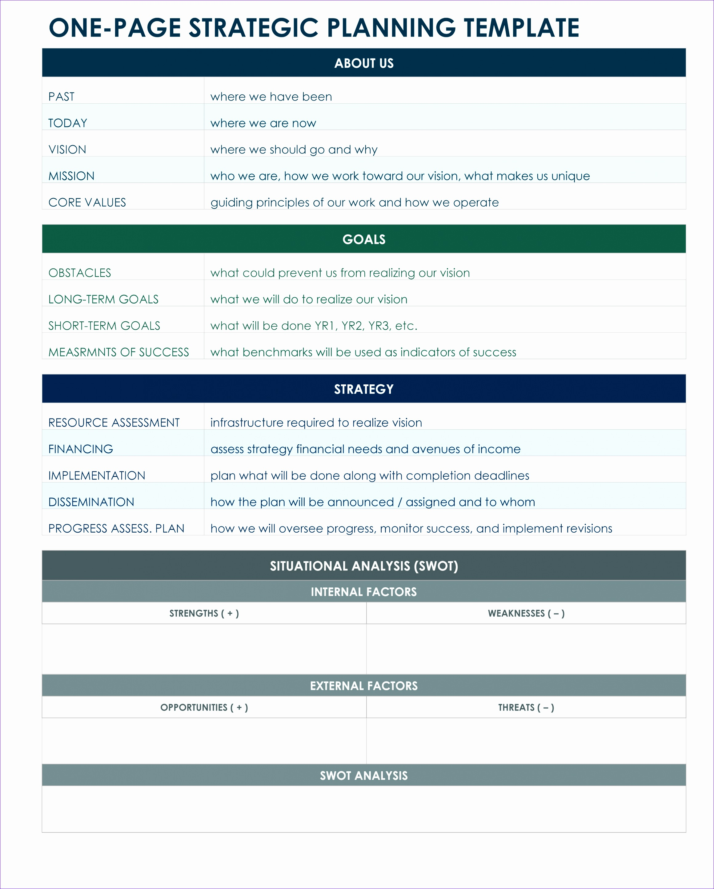 8 Website Project Plan Template Excel