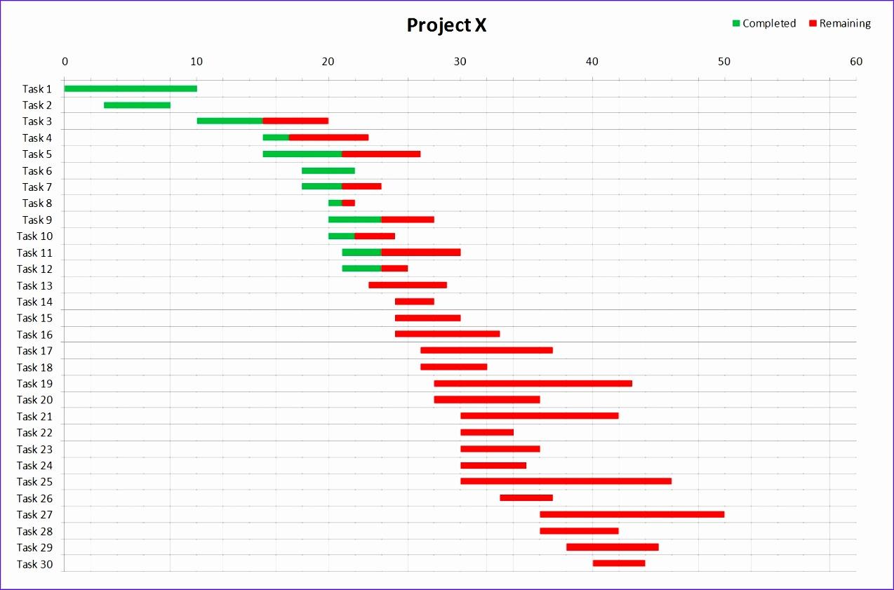 5 Project Plan Template Excel Gantt
