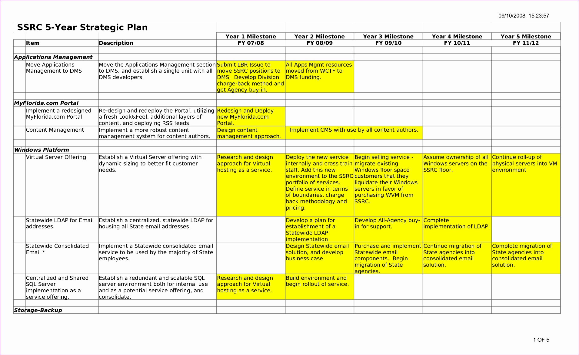 8 5 Year Business Plan Template Excel