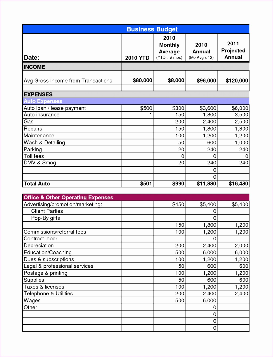 10 Annual Budget Template Excel