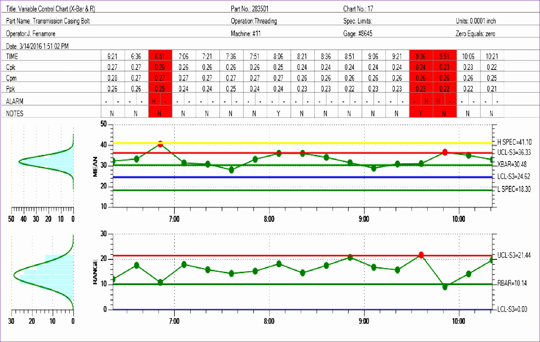 12 Bar Chart Template Excel