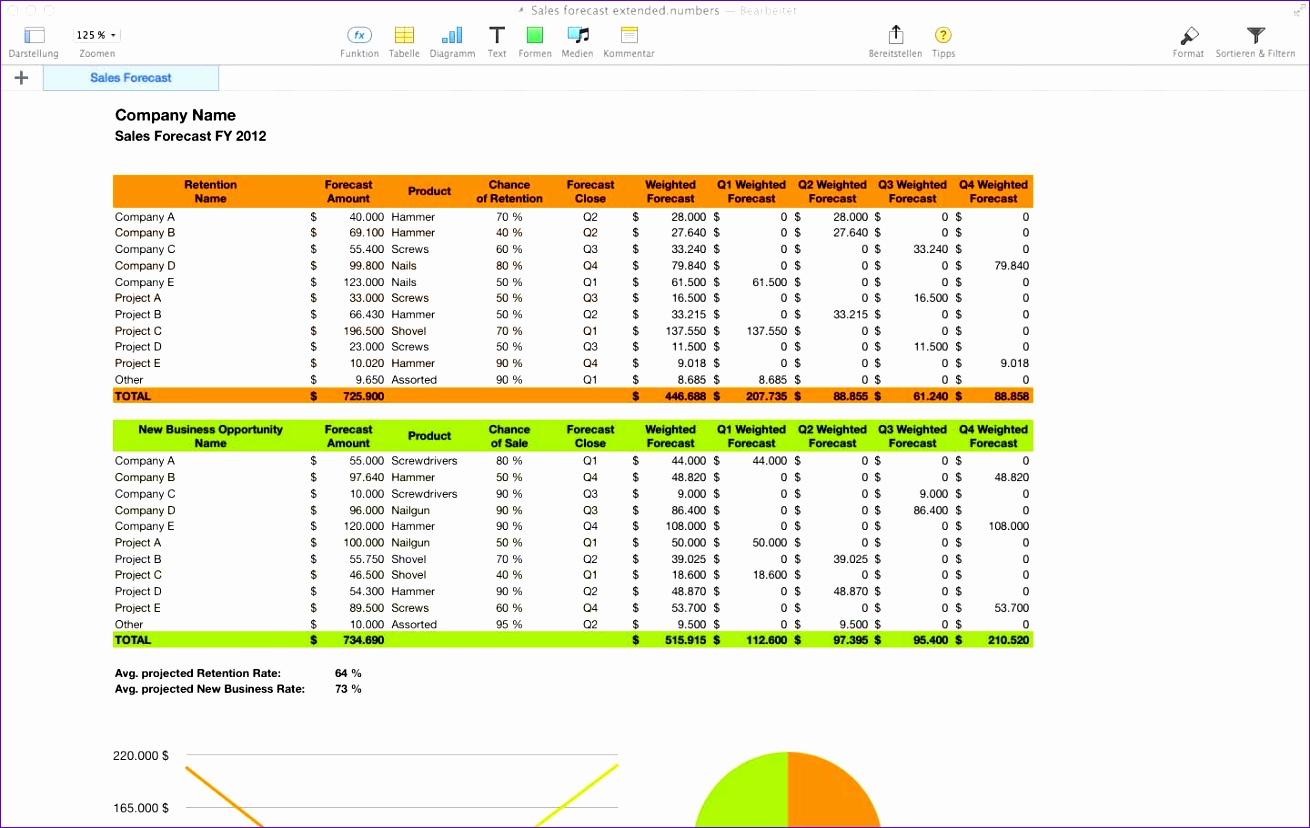 Best Excel Budget Template Sahkf Lovely Sales Forecast Spreadsheet Template  Excel Sales Forecast 1440900
