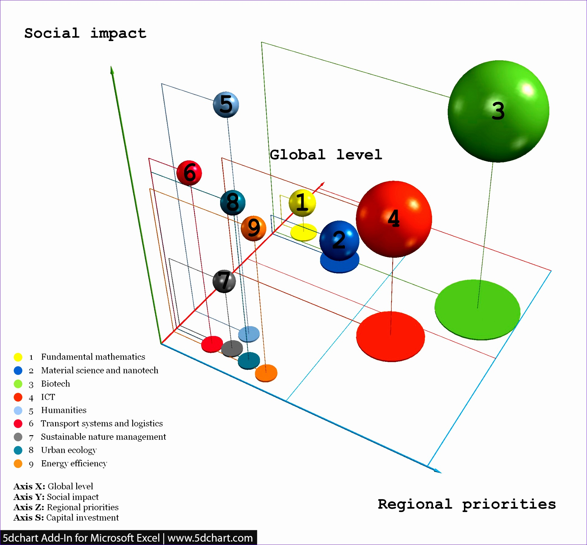 bubble diagram template for excel bt master socket 5c wiring 12 chart exceltemplates